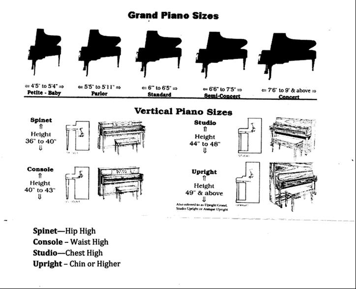 Piano Sizes